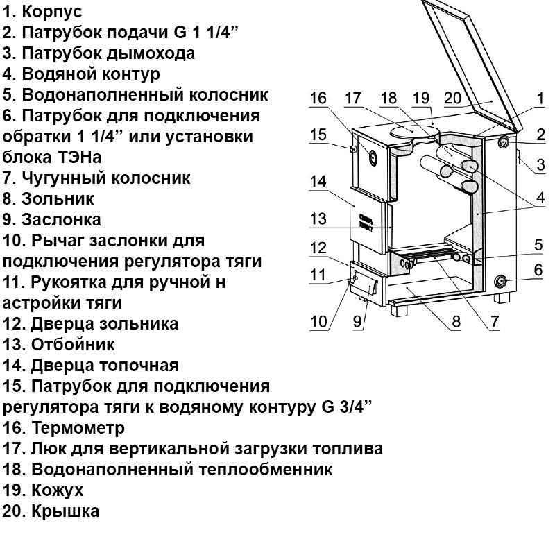 Схема устройства котла Гефест.